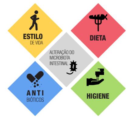 Microbiomex microbiota